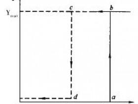 继电器的特性、分类及主要技术参数