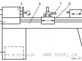 车床的结构与工作原理