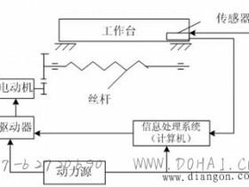 机电一体化系统设计简介