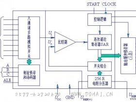 计算机8位A/D转换器ADC0809