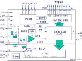 计算机12位A/D转换器AD574