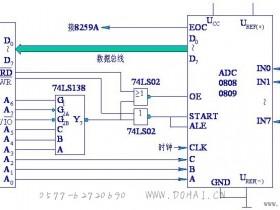 计算机A/D转换器与系统的连接及举例