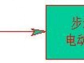 步进电动机的控制与驱动