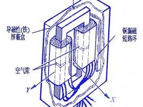 机电一体化系统抗干扰的措施