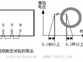 变频器的日常检查和定期保养方法