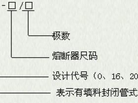 RT16(RT20)熔断器底座