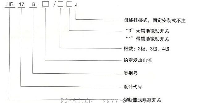 HR17B熔断器式隔离开关的型号及含义