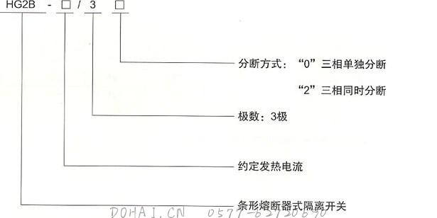 HG2B条形熔断器式隔离开关的型号及含义