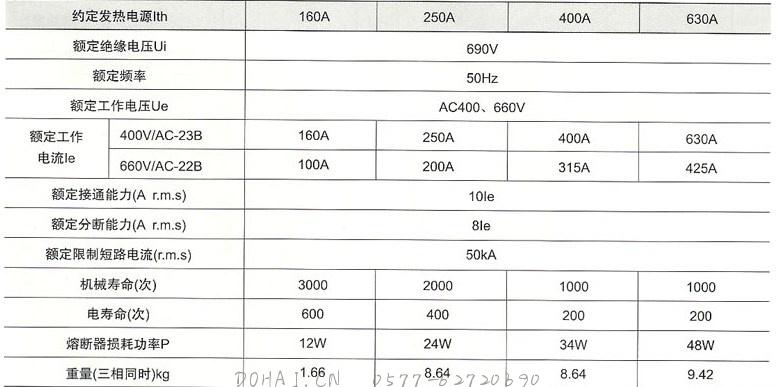 HG2B条形熔断器式隔离开关的主要技术参数