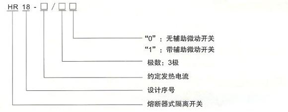 HR18熔断器式隔离开关的型号及含义