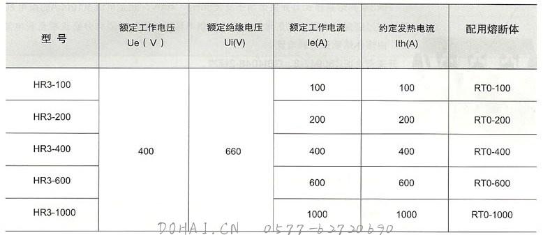 HR3熔断器式刀开关的主要技术参数