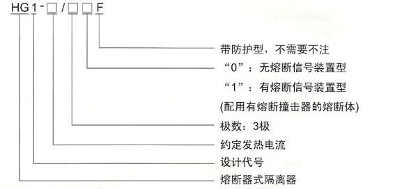HG1熔断器式隔离器的型号及含义