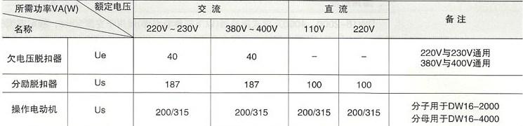 DW16-2000、4000万能式断路器的欠电压脱扣器电动机