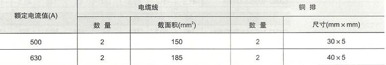 CXM2系列塑壳式断路器的电缆线