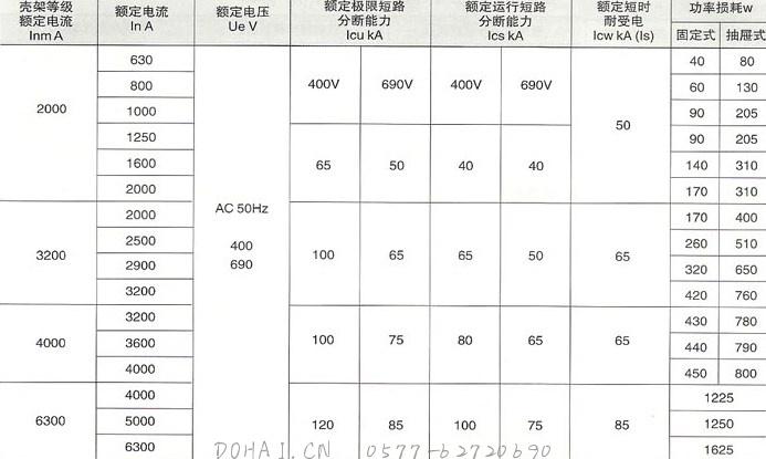 SRW45系列智能型万能式断路器的基本参数