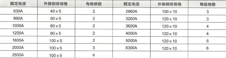 SRW45系列智能型万能式断路器的用户链接铜排规格