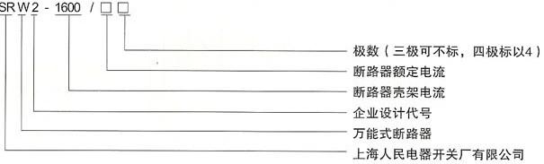 SRW2-1600系列万能式断路器的产品型号及含义