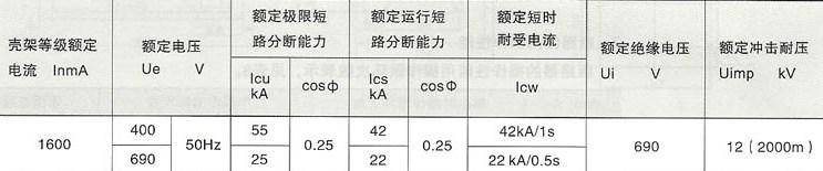 SRW2-1600系列万能式断路器的基本参数