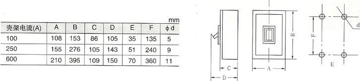 DHM10系列塑料外壳式断路器的外型及安装尺寸