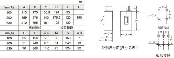 DZX10系列塑料外壳式限流断路器的外型及安装尺寸
