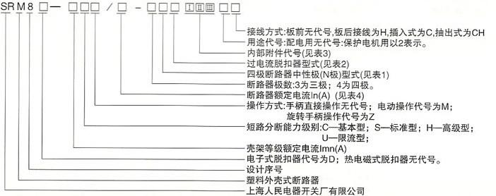 DHM8系列塑料外壳式断路器的型号及含义