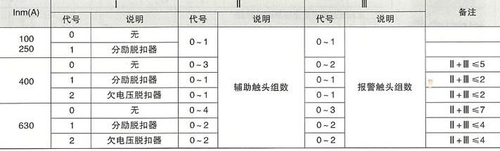 DHM8L系列漏电断路器的1,2,3,的形式