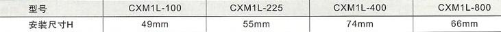 CXM1L系列剩余电流断路器的转动手柄安装尺寸