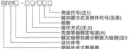DZ20系列塑料外壳式断路器的型号及含义