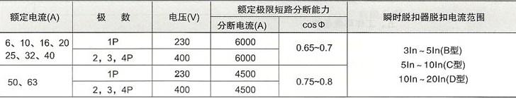 DZ47-100高分断小型断路器的级数、电压等参数