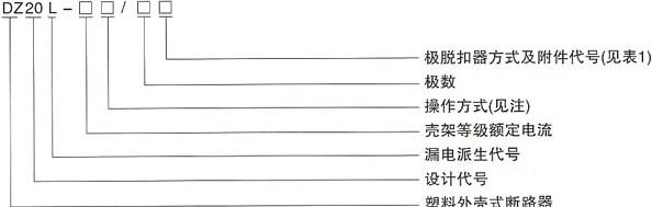 DZ20L系列漏电断路器的型号及含义