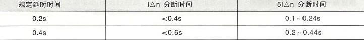 DZ20L系列漏电断路器的分断时间表