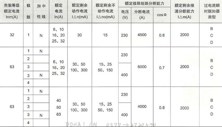 DZ47LE系列漏电断路器的规格及技术参数