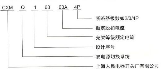 DHQ1B双电源自动切换装置的型号及含义