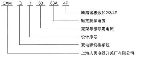 DHQ4B双电源自动切换装置的型号及含义