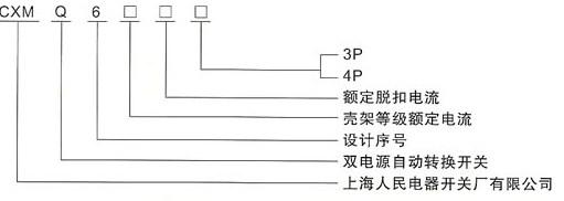 DHQ6系列双电源自动切换装置的型号及含义