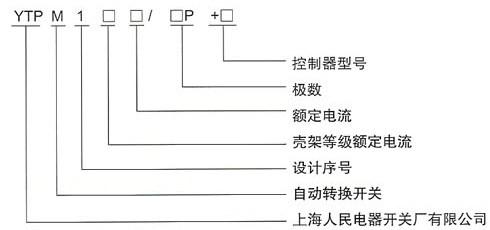DHM1双电源自动切换开关的型号及含义