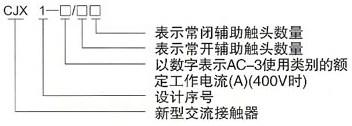 CJX1系列交流接触器的型号及含义
