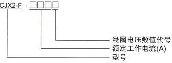 CJX2-F系列交流接触器的型号及含义