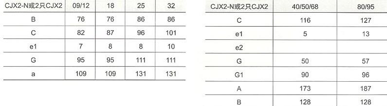 CJX2-N系列交流接触器的外型及安装示意
