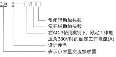 CJX5系列交流接触器的型号及含义