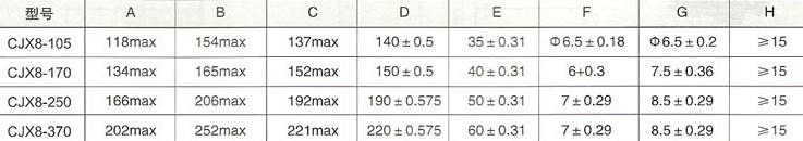 CJX8-105~370外形及安装尺寸(表)