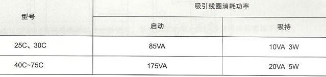 SRC1-25C~SRC1-75C切换电容接触器的吸引功率消耗