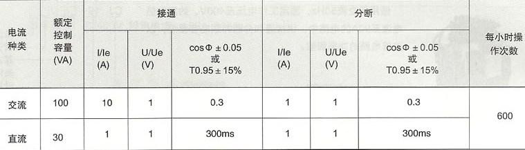 SRC1-25C~SRC1-75C切换电容接触器的己酮分段特性