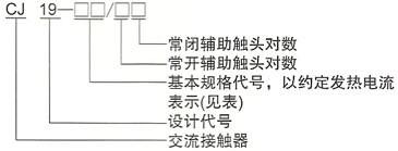 CJ19系列切换电容器接触器的型号及含义