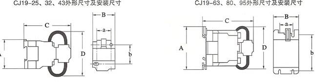 CJ19系列切换电容器接触器的外型及安装尺寸
