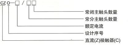 CZO系列直流接触器的型号及含义