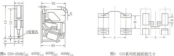 CZO系列直流接触器的尺寸