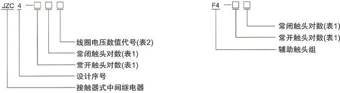 JZC4系列交流中间继电器的外型及安装尺寸