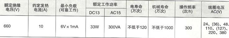 JZC4系列交流中间继电器的主要技术特性