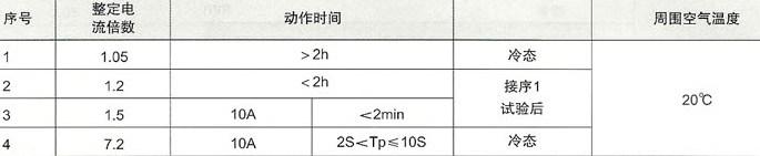 JRS2系列继电器三极电路负载平衡时的动作时间